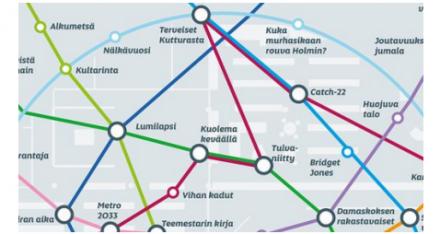 metrokartan